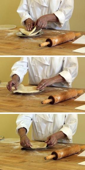 how to make pie dough - a photo tutorial, via goodfoodstories.com