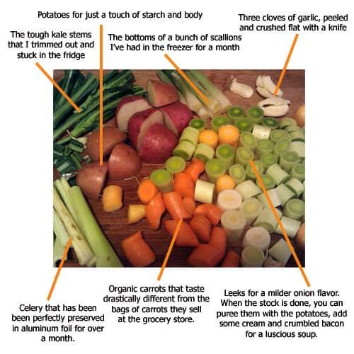 Anatomy of Vegetable Stock