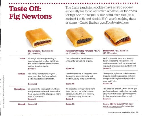 ReadyMade Fig Newtons Taste Off
