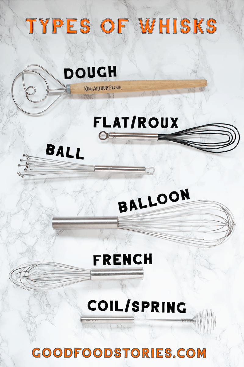 Different Types Of Whisks And The Best Whisk For Each